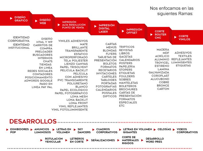 SERVICIOS-Y-DESARROLLOS